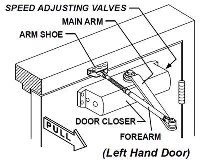 Mark our(4) location on door to mount door closer and two(2) locations on frame to mount arm shoe.  sc 1 st  Batis & Batis » K700 series Door Closer