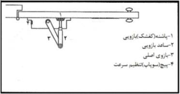 instruction-pic-3